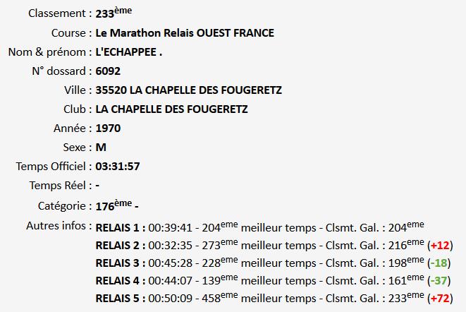Marathon-Vert-2016
